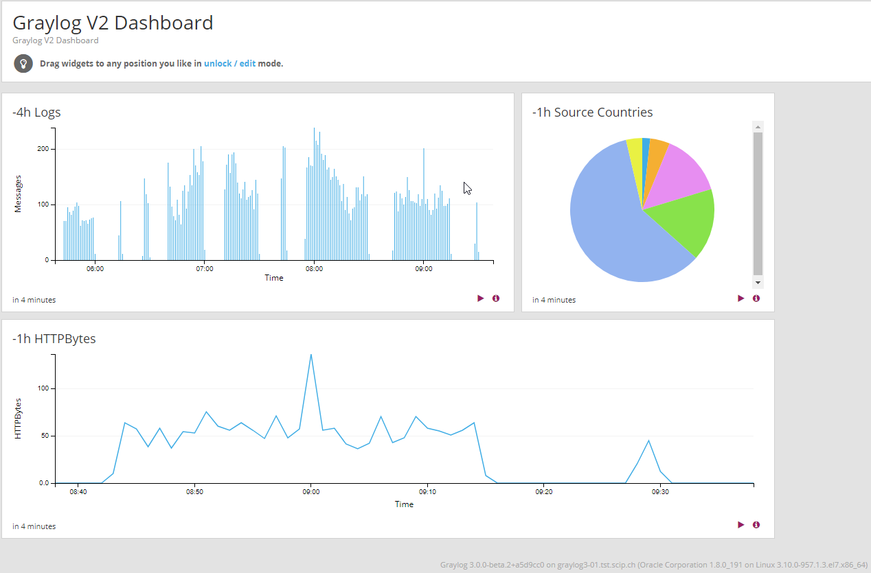 Graylog V3 - A long awaited Version